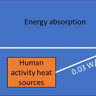 Solar Energy Research Information - Make it Solar